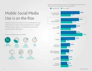 globonet social mobile use